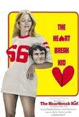 Elaine the_heartbreak_kid_1972