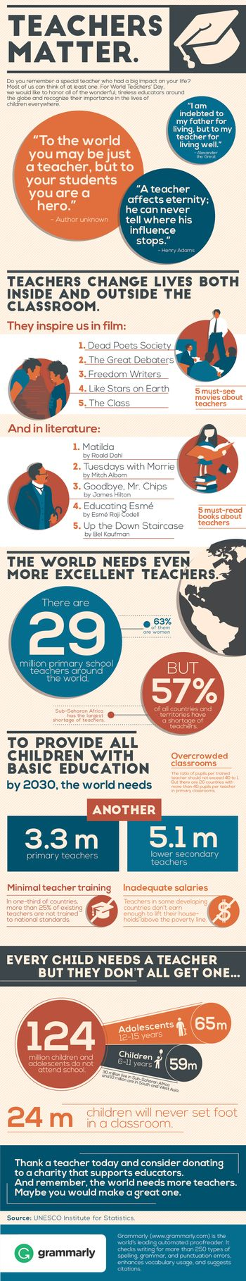 World-Teacher-Day-infographic